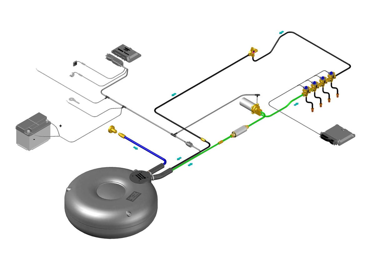 Impianto JTG-can Mono-Fuel